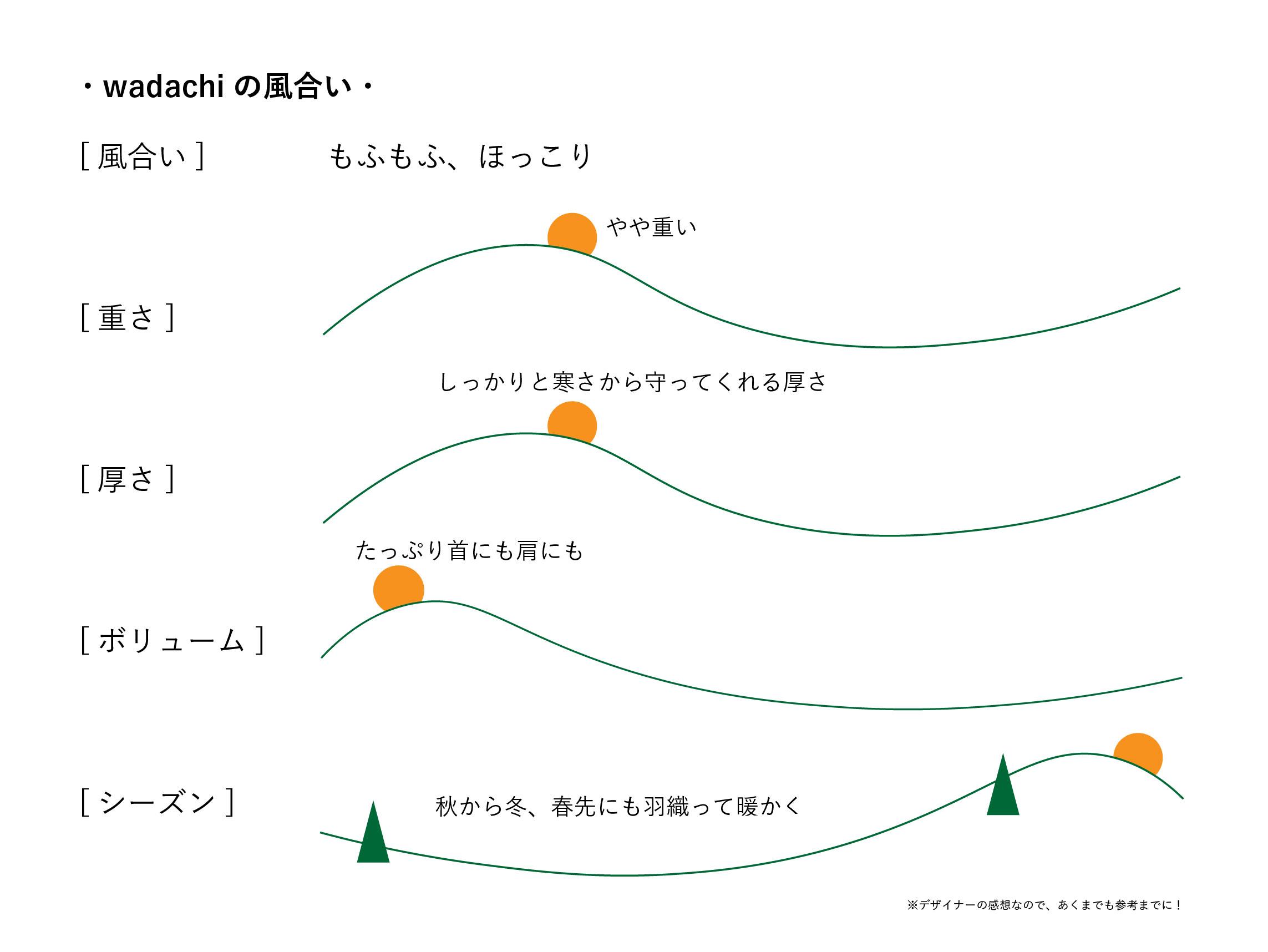 wadachi(top)