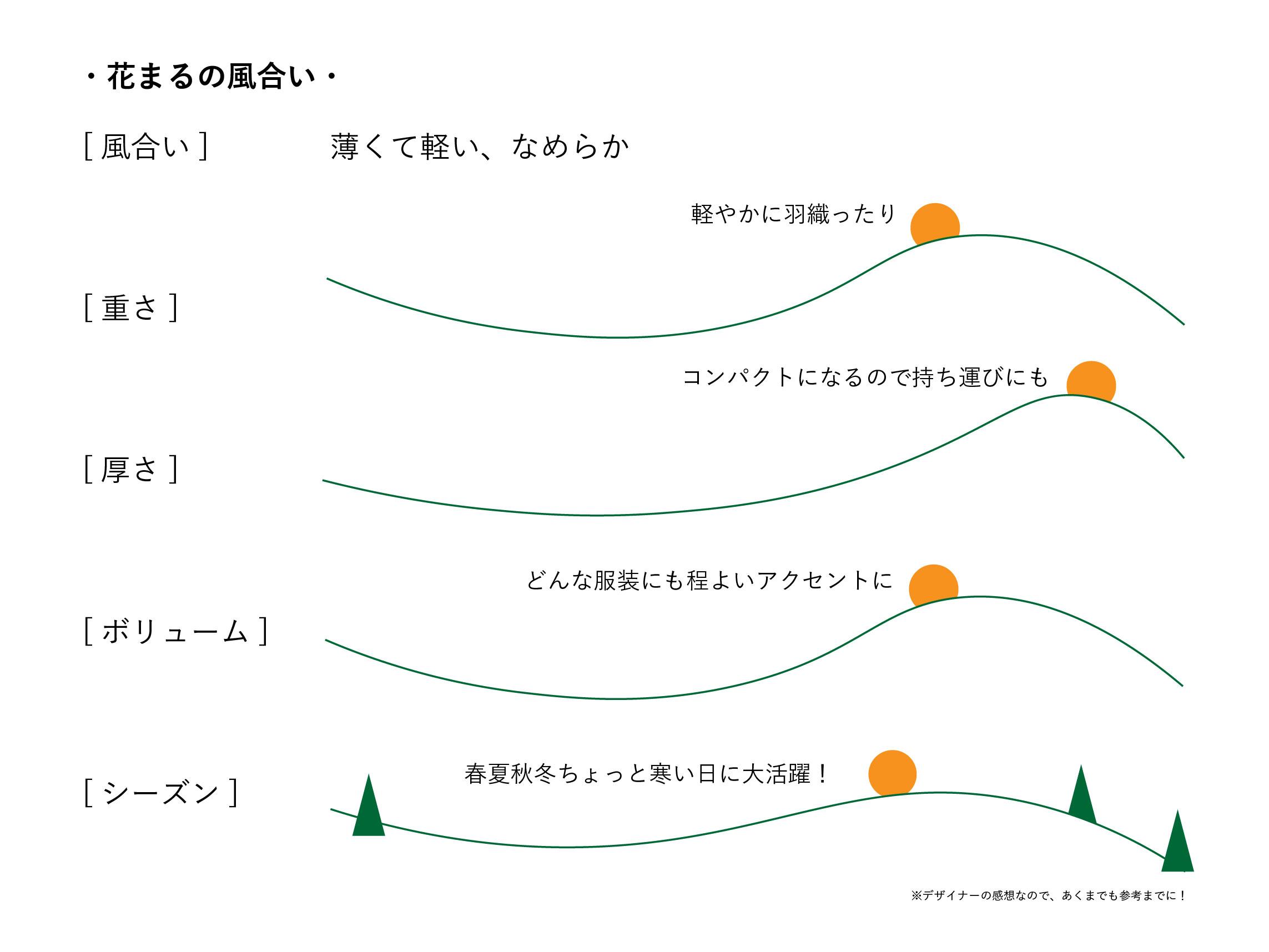 花まる(navy)